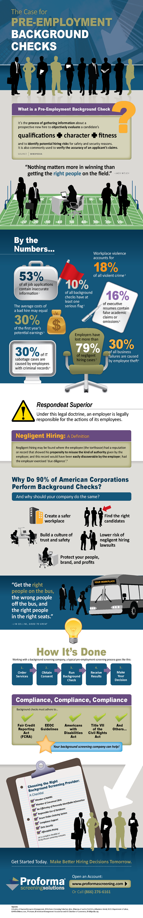 17 best images about background checks for employers 17 best images about background checks for employers getting to know a business and agriculture