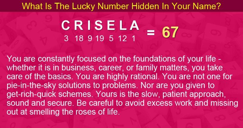 What Is The Lucky Number Hidden In Your Name?