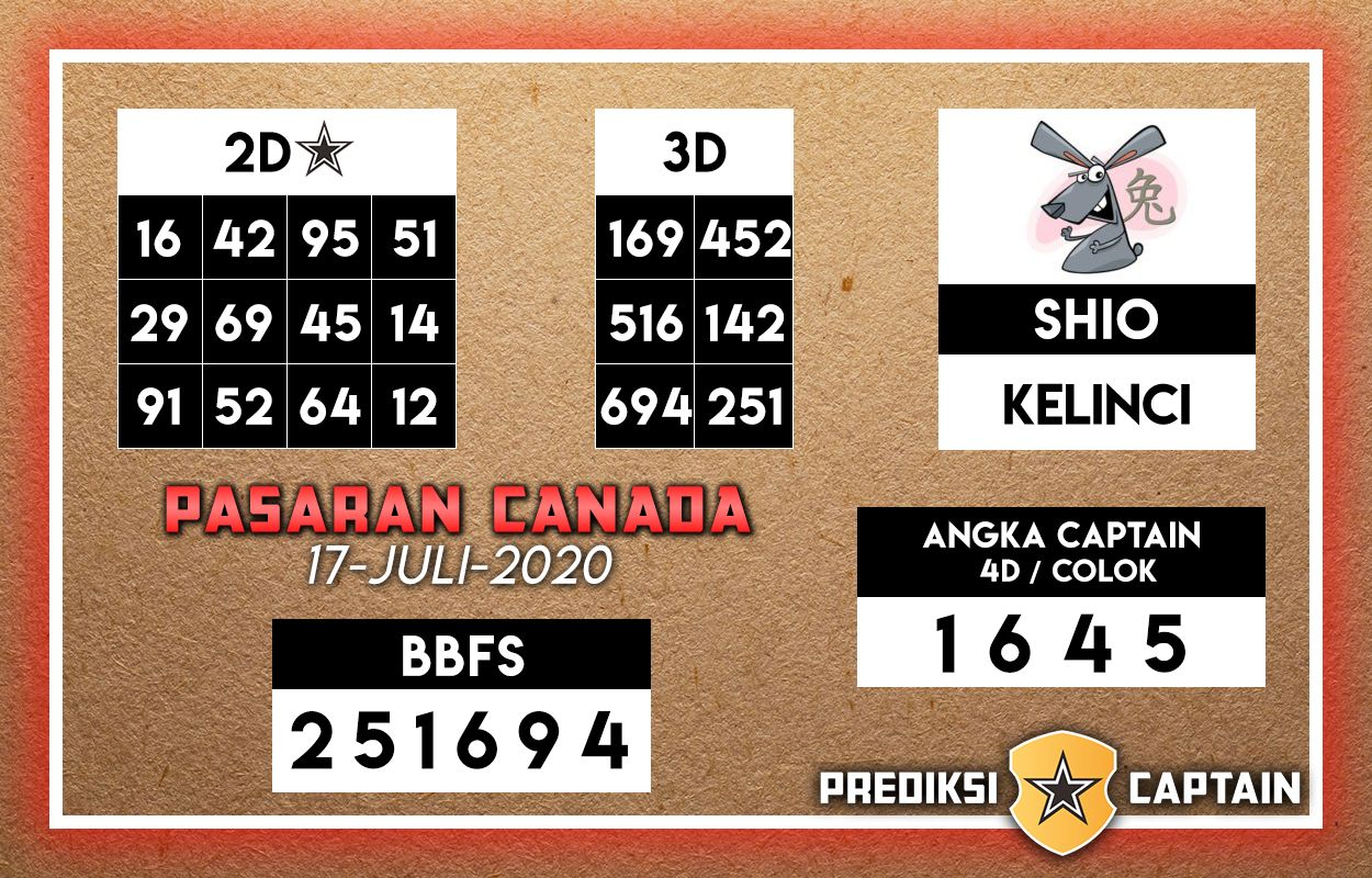 ♠ Syair hongkong hari ini 13 juli 2020