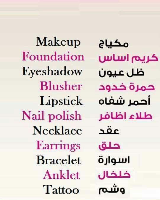 Learning Arabic Msa Fabiennem Learn English Vocabulary English Language Learning Grammar English Vocabulary Words