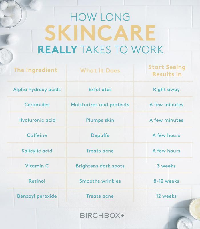 The right way to maximise your knowledge skin care products skincareproducts is part of Aging skin care -
