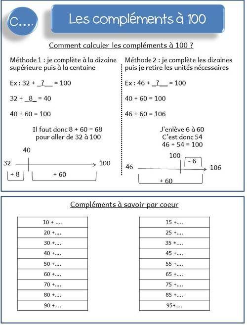 Compl ments 100 ce1 ce2 le livre ouvert de sapienta - Calcul cm1 a imprimer ...