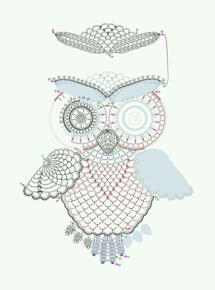 Patrones De Buhos En Crochet | www.imagenesmy.com