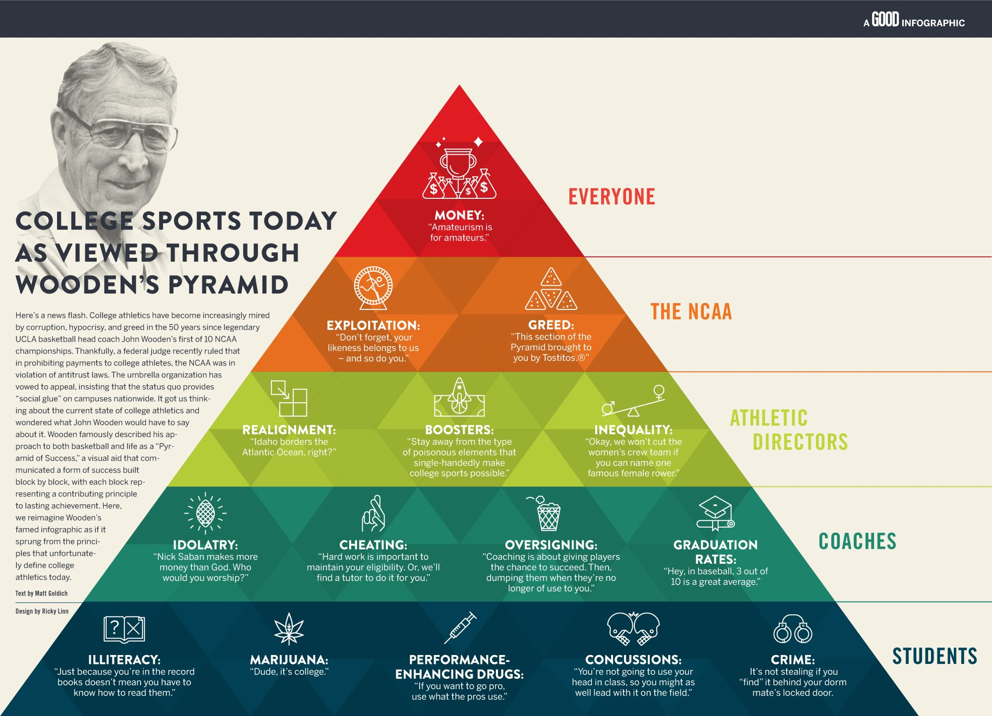 John Wooden Pyramid Of Success Poster Year Of Clean Water