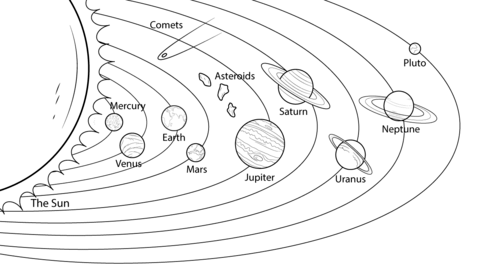 Página para colorir Modelo do Sistema Solar. Categorias: Sistema ...