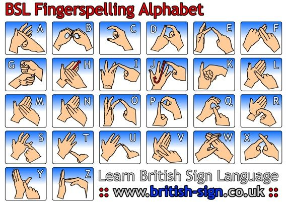 british sign languae, sign language is not the same! cannot be