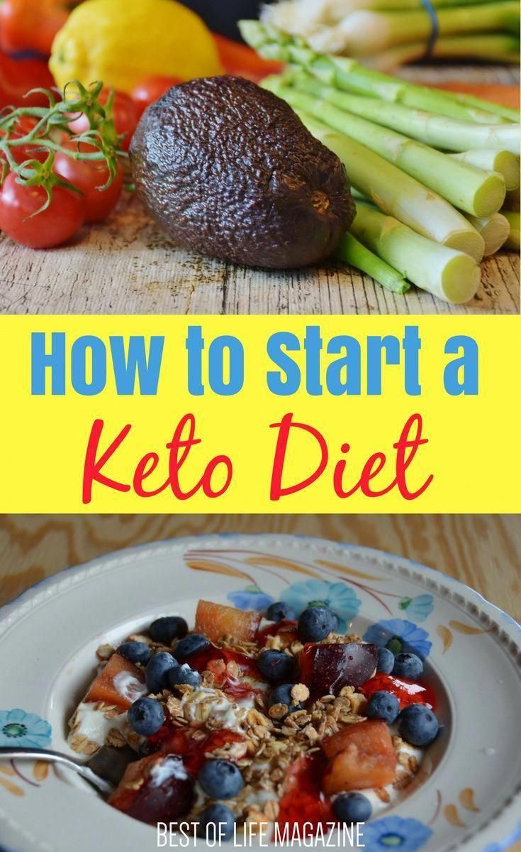 Photo of Keto Diet Basics For Beginners #KetogenicDietWhatToEat #KetoDietCarbs