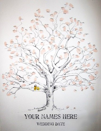 Reserved For Bschweitzer Guest Book Fingerprint Tree Size Medium Guestbook Drawing 2 Stamp Pads And Pen Family Reunions Books