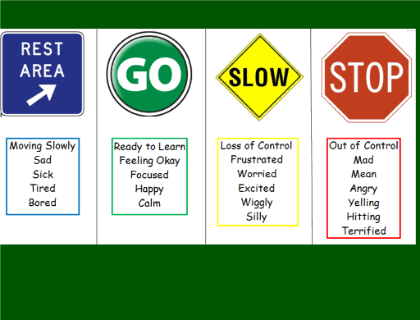 It's just a photo of Zones of Regulation Printable intended for visual