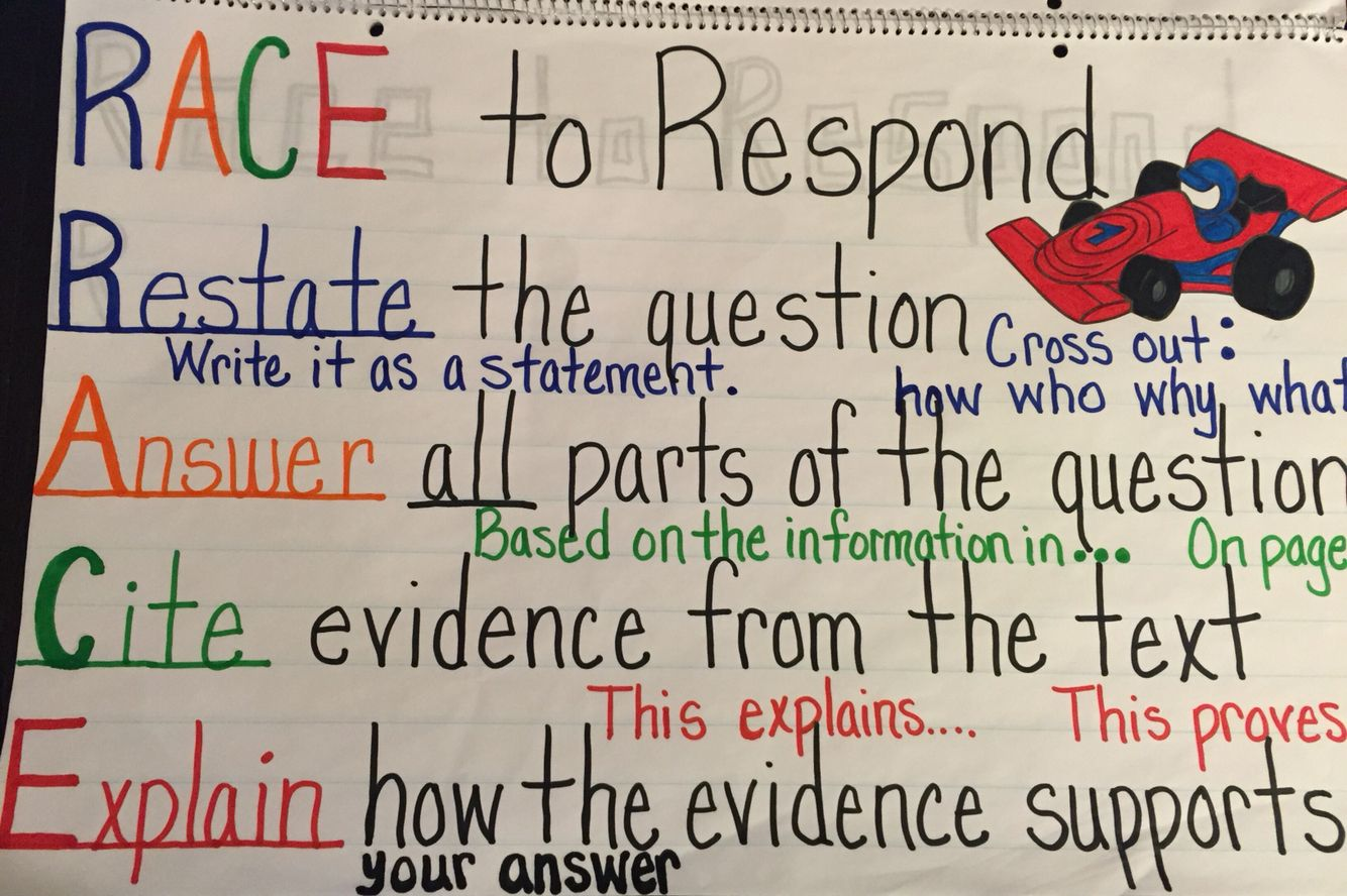 RACE strategy anchor chart!   Anchor charts [ 888 x 1334 Pixel ]