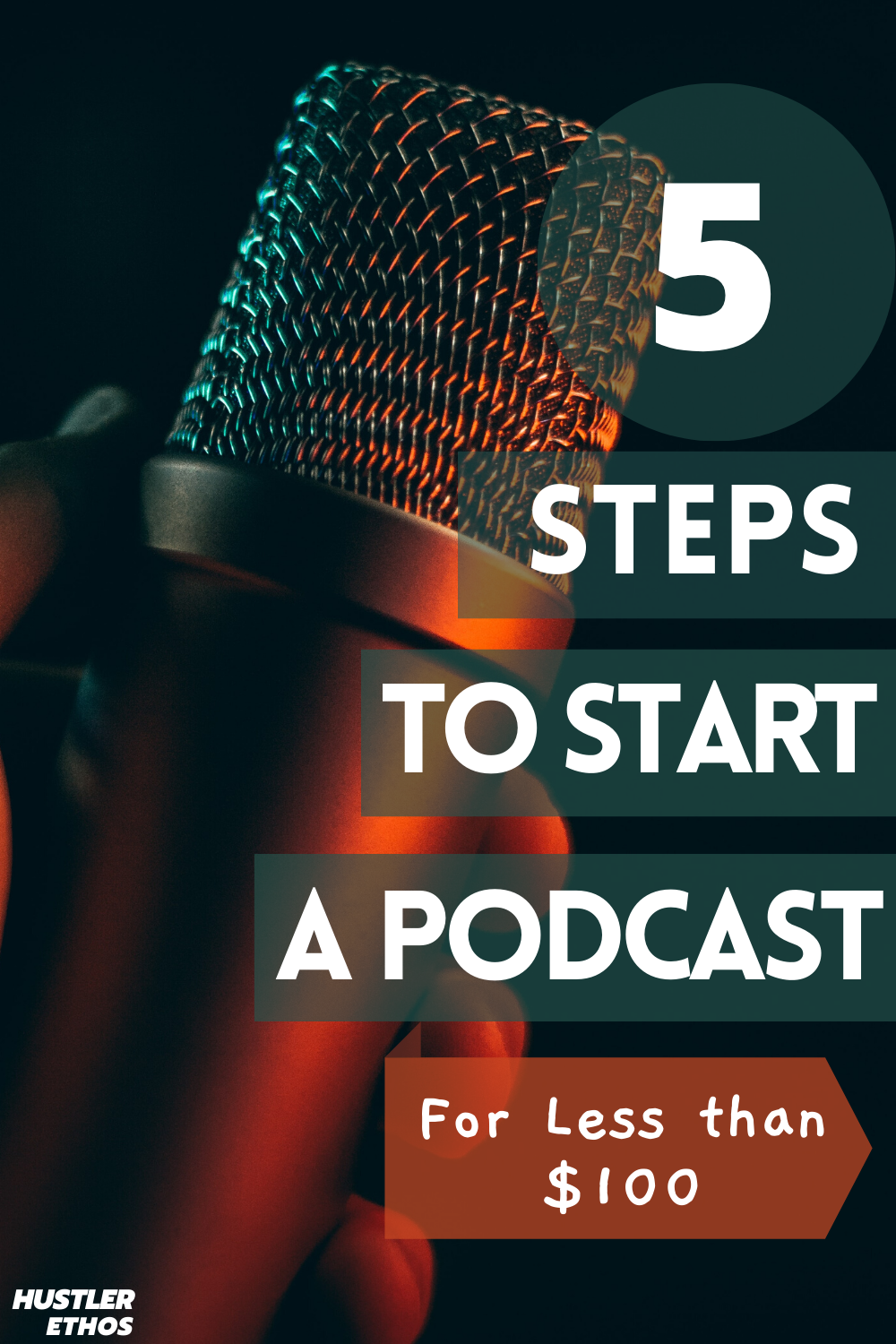 5 Easy Steps To Help Start Your Podcast For The Lowest Cost Possible In 2020 Starting A Podcast Podcasts Online Business