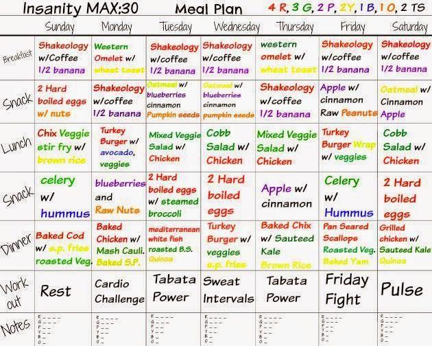 Insanity MAX:30 Meal plan. Plan de comidas que acompaña el ...