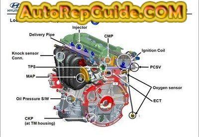 download free hyundai i20 repair manual image https www rh pinterest com hyundai i20 repair manual pdf hyundai i20 service manual download