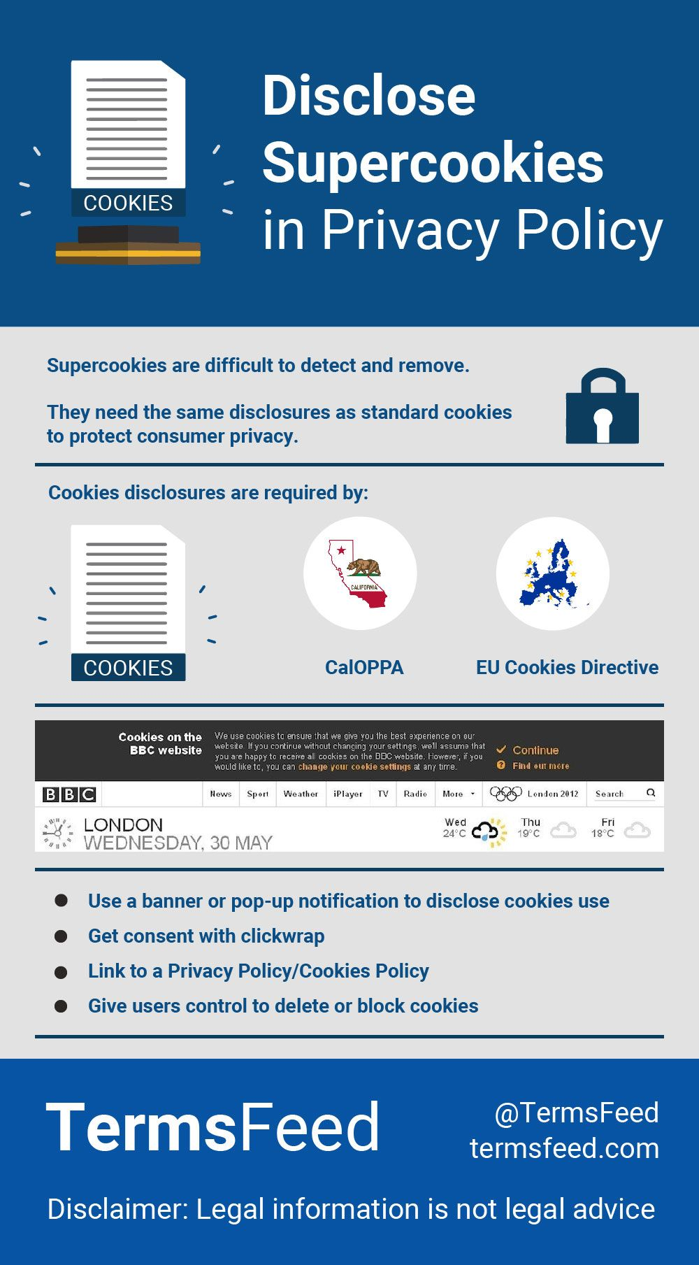 Disclose Supercookies In Privacy Policy Termsfeed Privacy Policy Bbc London The Marketing