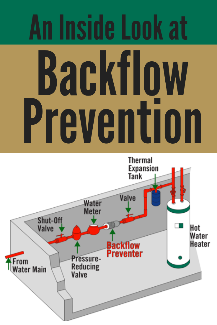 Protecting Our Drinking Water Supply Is A Top Priority For Water Providers Therefore As The Industry Continues To Improv Prevention Water Supply Water Valves