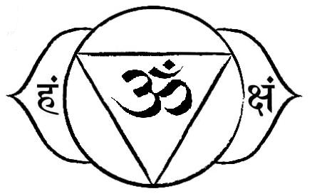 ajna chakra tattoo the third eye chakra intuition