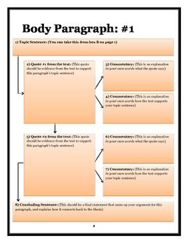 Literary Analysis Essay Graphic Organizer  Education