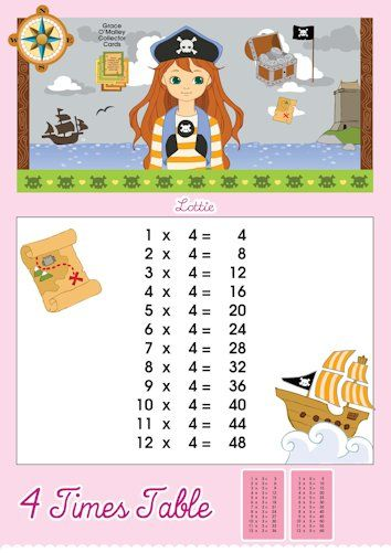 4 Times Table Multiplication Chart Times Table Chart Printable Times Tables School Coloring Pages
