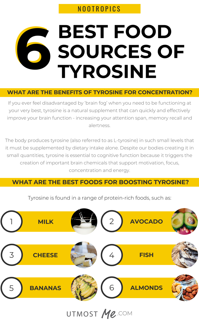 Benefits And Best Sources Of Tyrosine: Your Brain's BFF