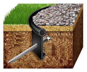 How To Install Lawn Edging Lawn Edging Plastic Landscape Edging