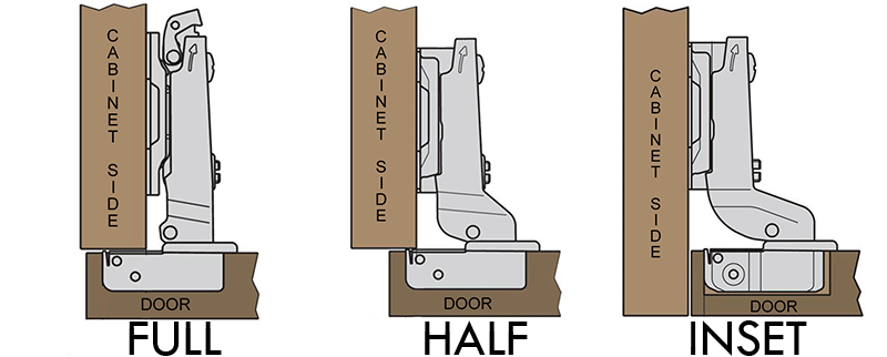 How Can I Tell Which Hinge I Have In My Kitchen Cabinets?