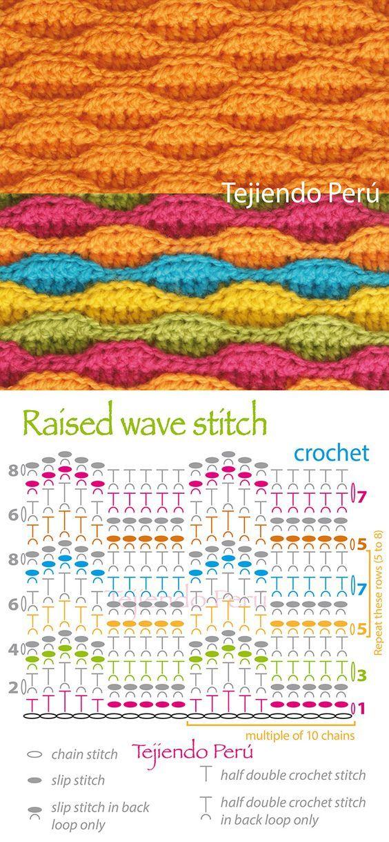 Crochet: textured wave stitch diagram!:   afghan samplers ...
