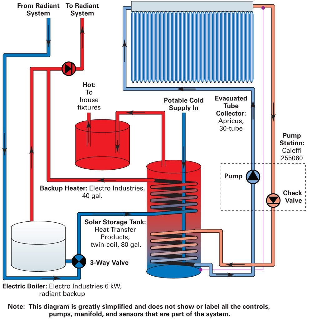 Hot Water Baseboard Heating System Diagram