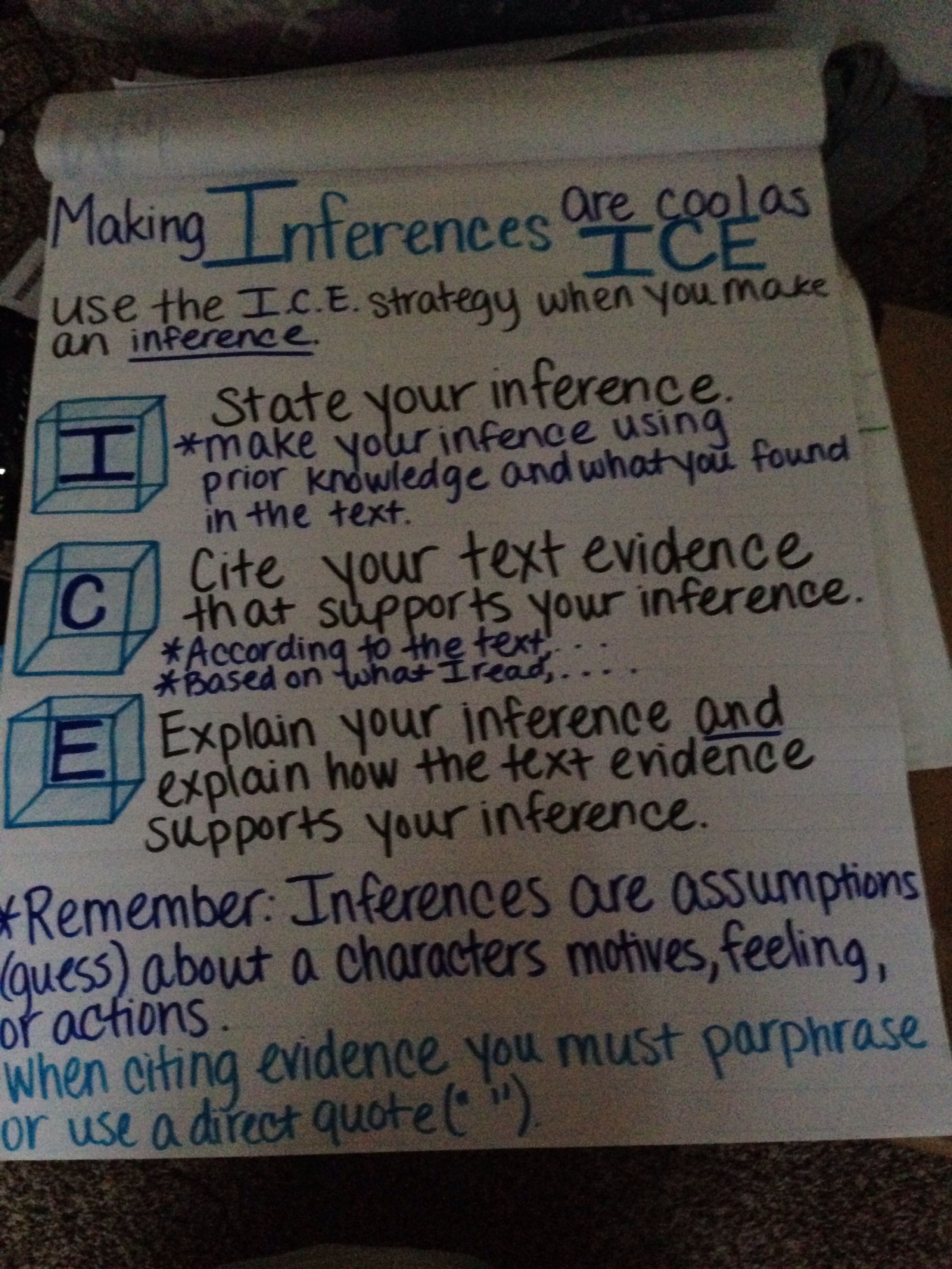 making inferences anchor charts state cite evidence and explain making inferences anchor charts state cite evidence and explain citing explicit textual evidence