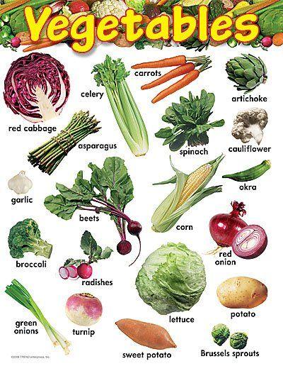 Aprender el nombre de frutas y verduras en ingl s - Verduras lista de nombres ...