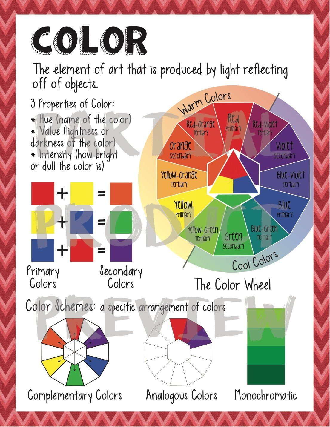 Elements Of Art And Principles Of Design Poster Bundle In