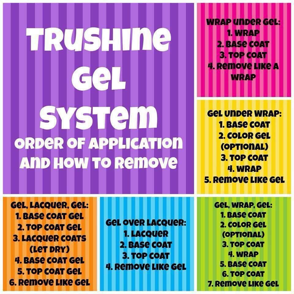 LOVE my TRUSHINE GEL SYSTEM I bought! Helpful tips here.