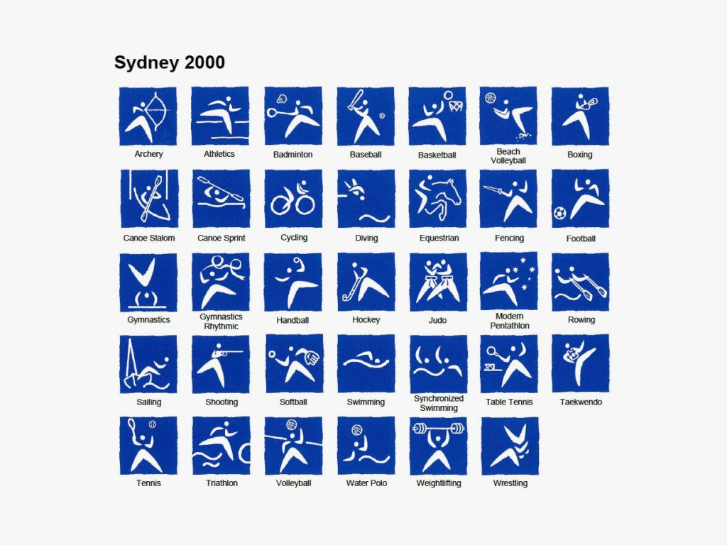 Decoding the hidden meanings of olympic symbols 2000 olympics decoding the hidden meanings of olympic symbols for the sydney 2000 olympics buycottarizona