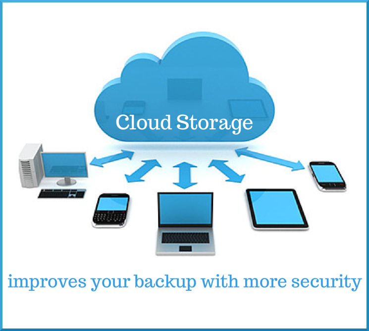 How Does Cloud Server Improve Your Backups And Security What Is Cloud Computing Cloud Computing Cloud Computing Services