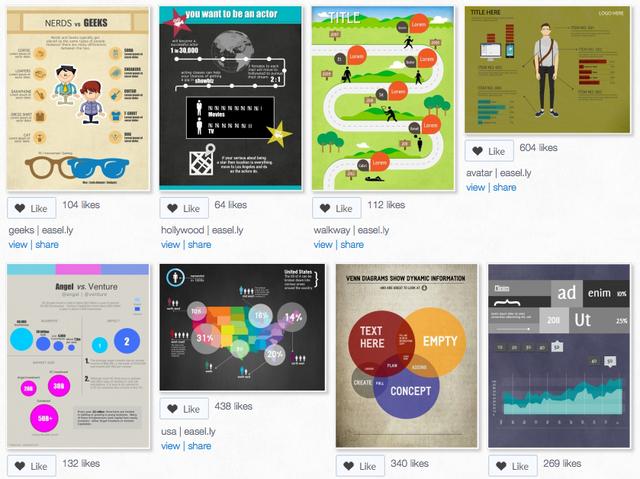 Crear Infografías Fácilmente Y Descargar Plantillas Gratis