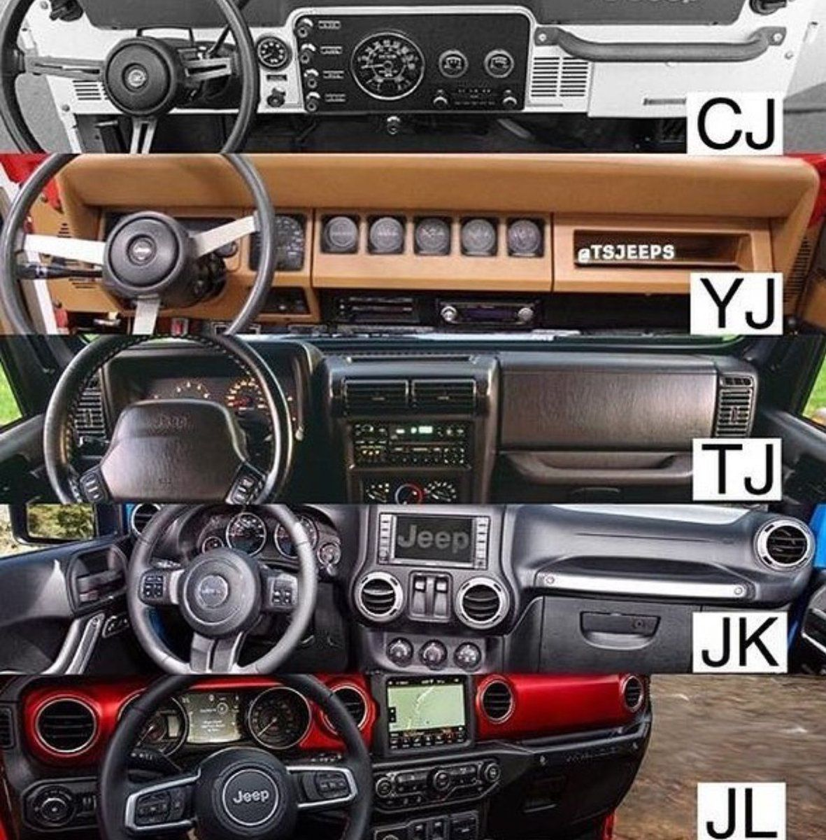 Pin By Robin Simmons On Jeep In 2020 Jeep Yj Jeep Jeep Jku