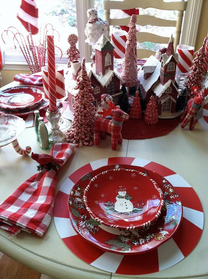 Everything Red In The Spirit Of Christmas Christmas