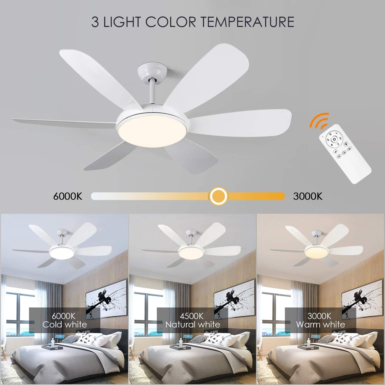 Deckenventilator Mit Beleuchtung In 2020 Ventilator Deckenventilator Ventilator Decke