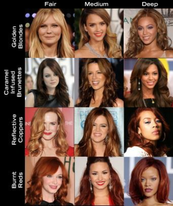 Hair Color For Warm Skin Tones