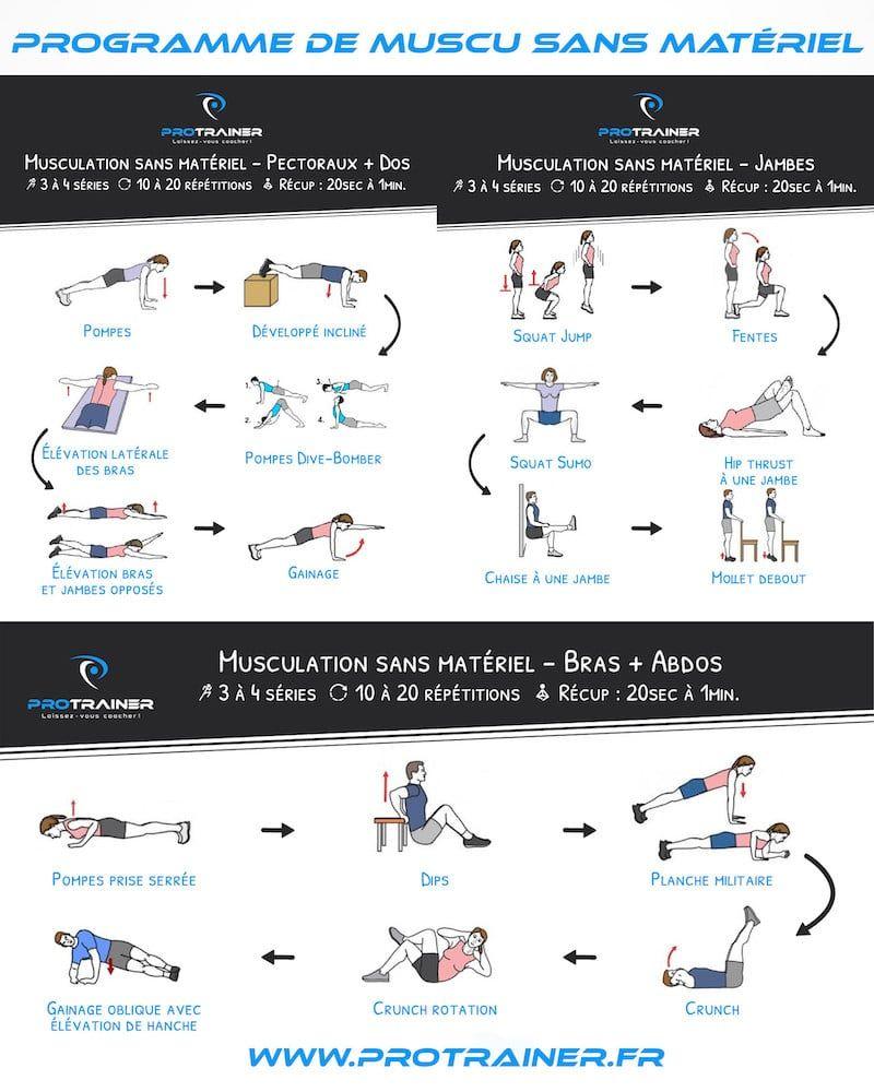 Decouvrez Ici Un Programme De Musculation Complet Pour Muscler L Ensemble De Votre Corps Sans Mate Programme Musculation Musculation Sans Materiel Musculation
