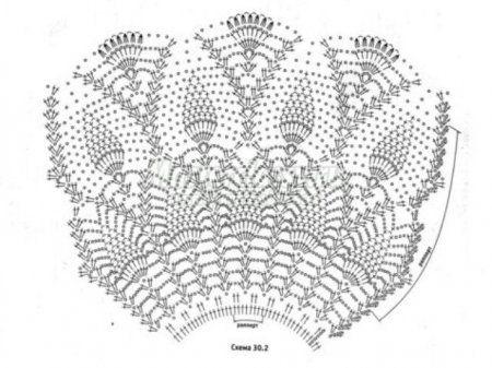 Детские юбки крючком: схемы вязания