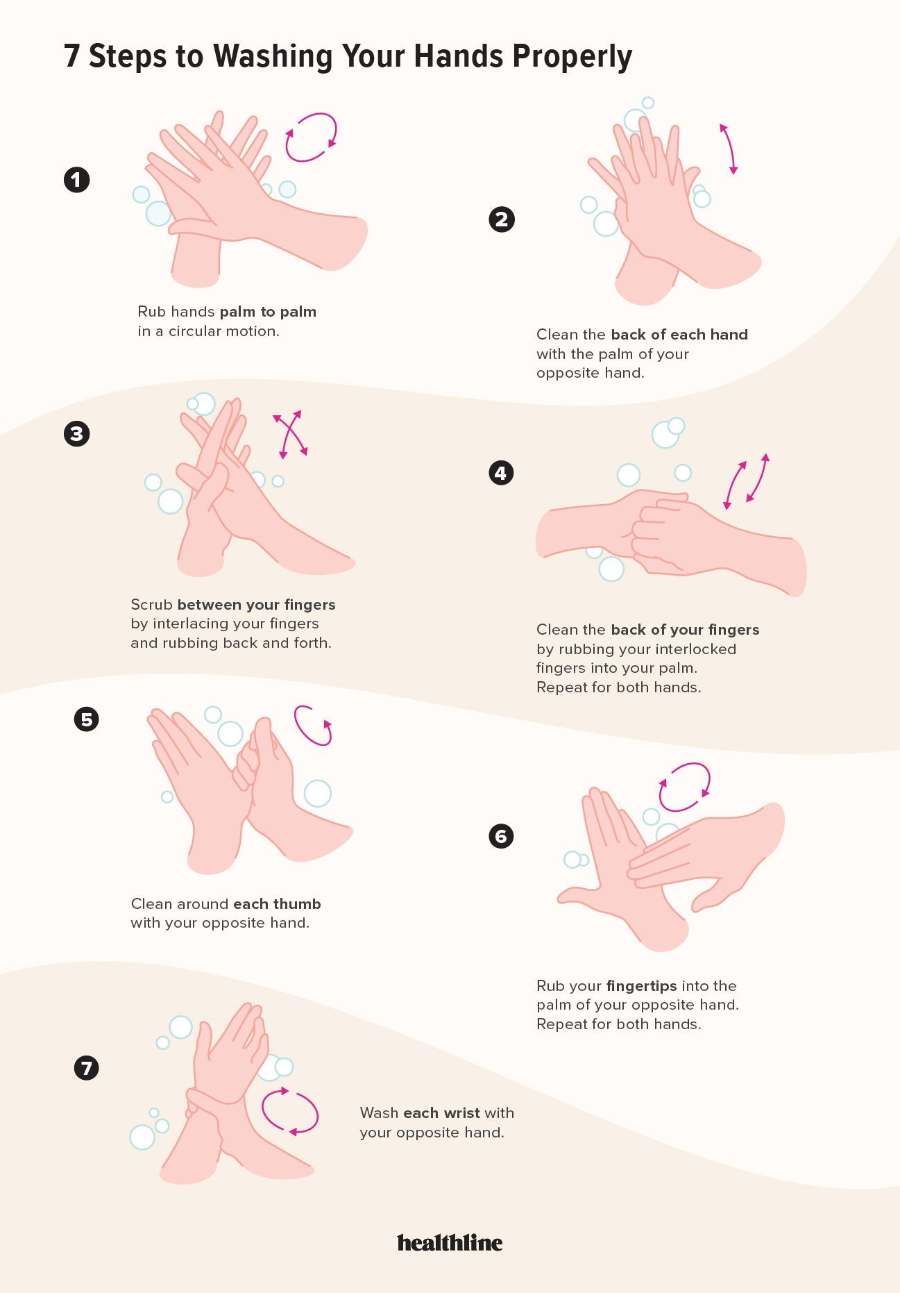 7 Steps Of Handwashing How To Wash Your Hands Properly In
