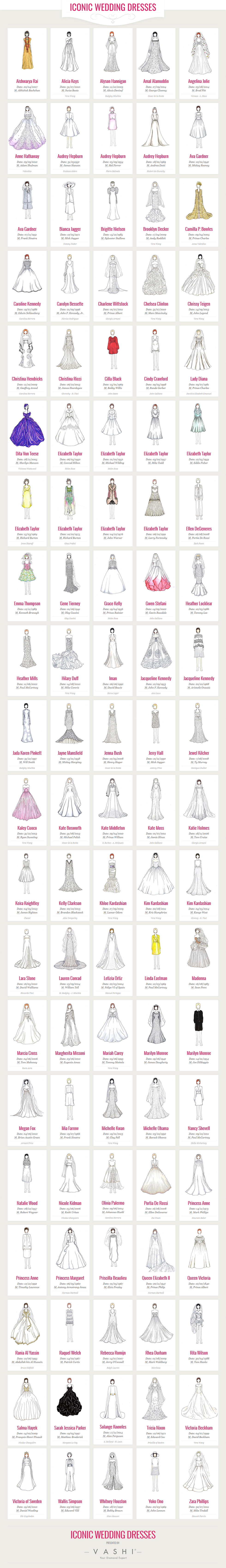 100 iconic wedding dresses.