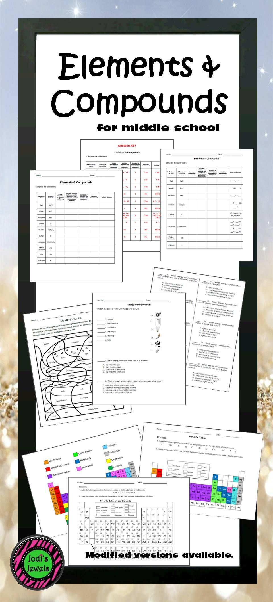 medium resolution of Middle School elements and compound unit worksheets