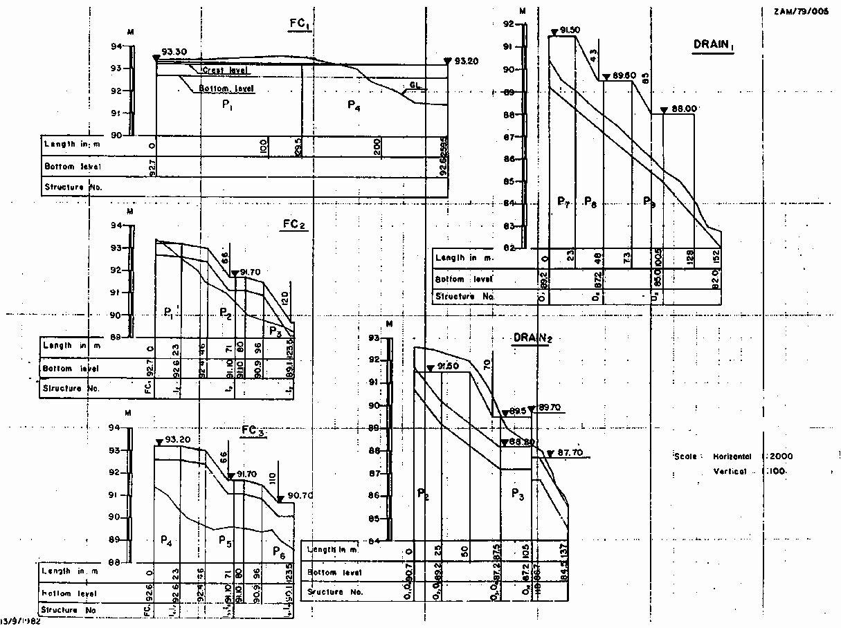 Pet Engineering Schematics Wow