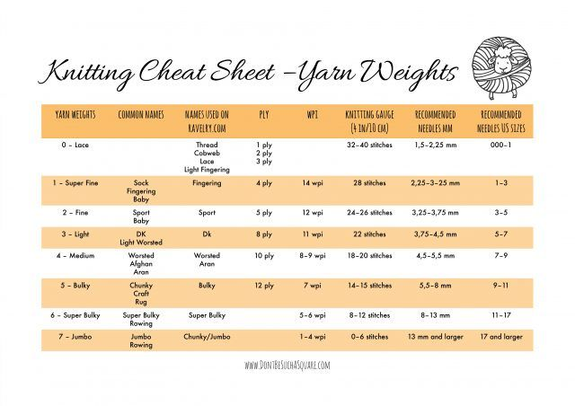 Yarn Weight Conversion Chart Yarn Weight Chart Weight Conversion Chart Knitting Hacks