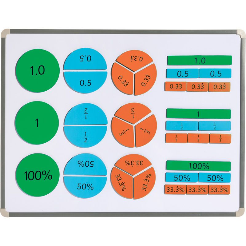 Magnetic Fraction Decimal And Percent Tiles Set Didax Education