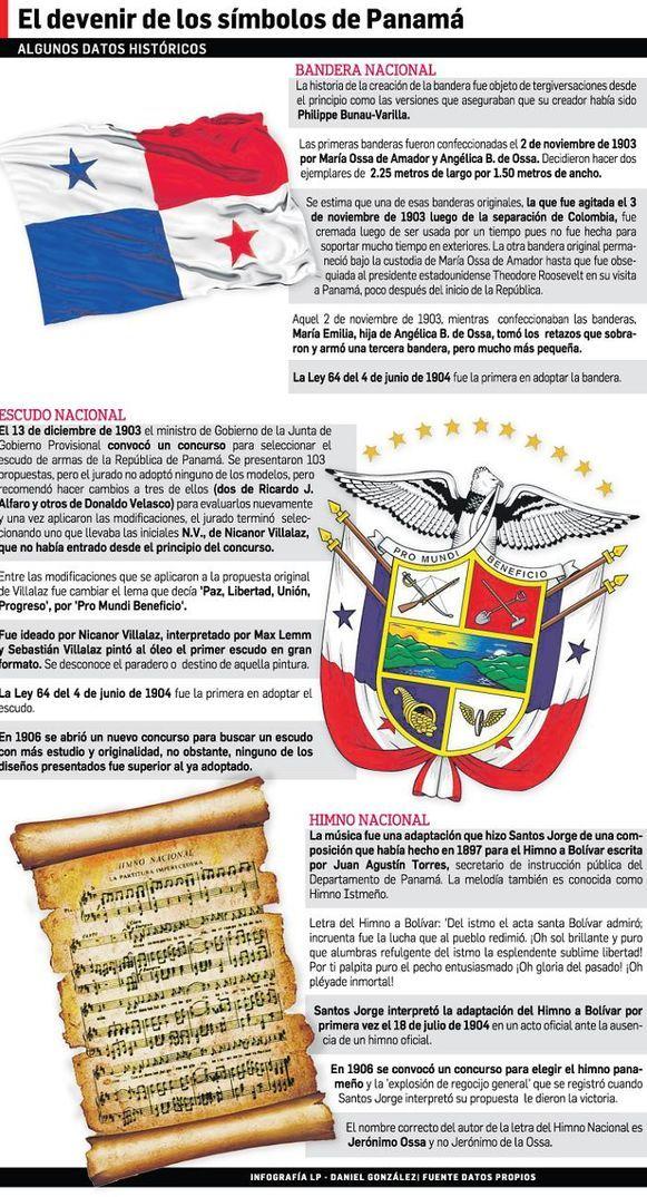 Resumen De Historia De Los Simbolos Patrios Panama Flag My Heritage Panama