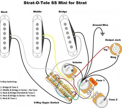 Image�: Super Switch Wiring Diagram | Squier-Talk Forum | Fender  stratocaster, Guitar design, Guitar pickupsPinterest