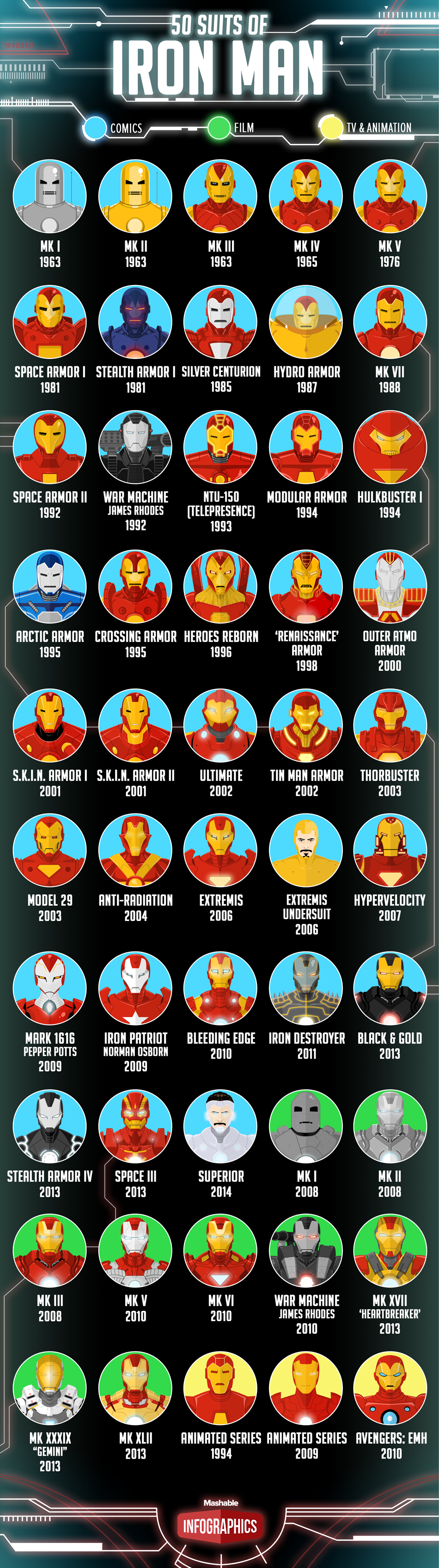 50 Iron Man suits of the last 50 years