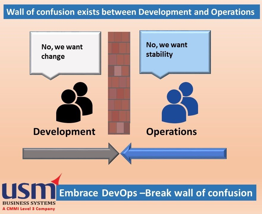 Resultat d'imatges de wall of confusion